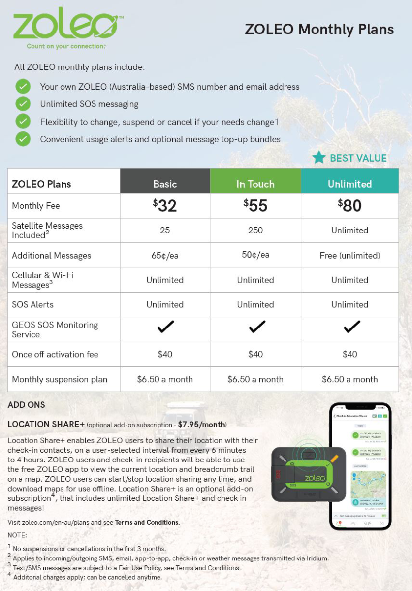 ZOLEO Monthly plan subscription