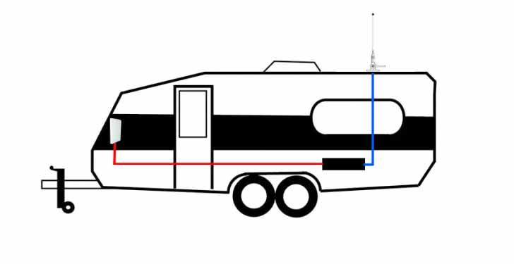 caravan line drawing