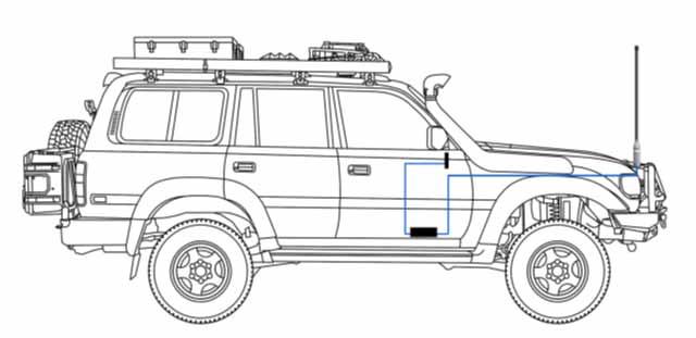 Celfi 4WD Set Up